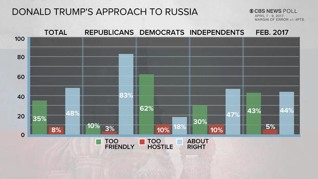 web-russia-poll.jpg
