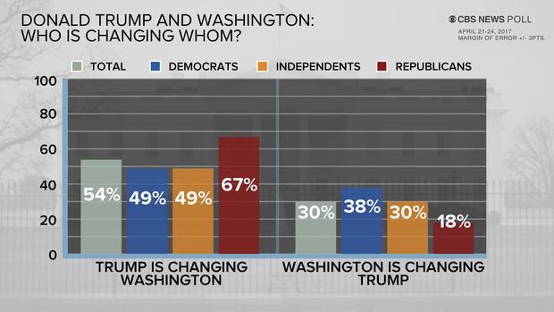 changing-poll.jpg
