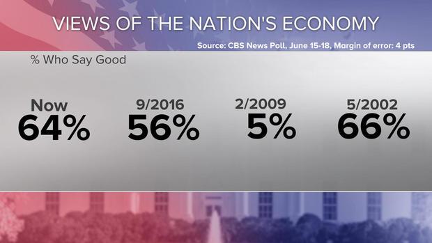 economy-poll2.jpg