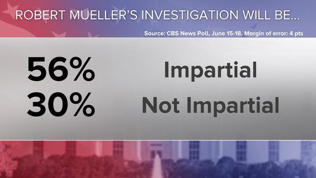 mueller-poll-new.jpg