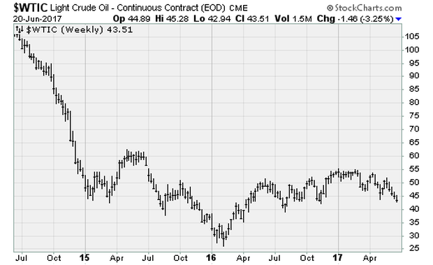 crude-oilcbs.png