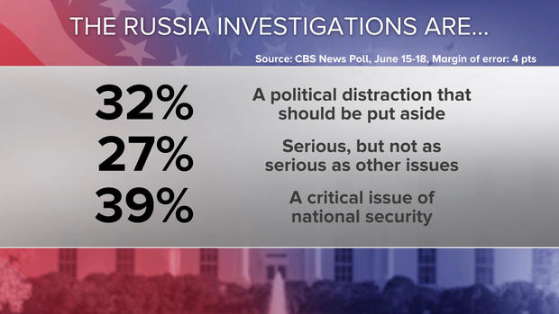 russia-poll.jpg