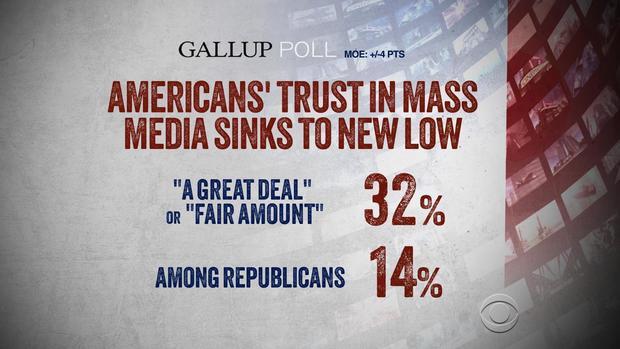 170627-garrett-trump-media-poll.jpg