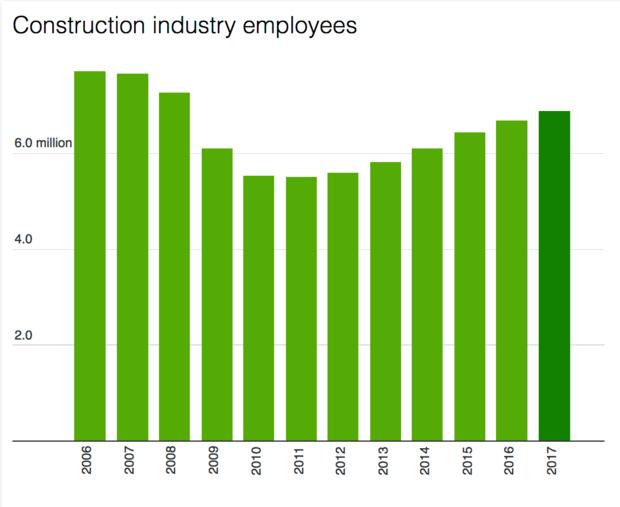 construction-jobs.png