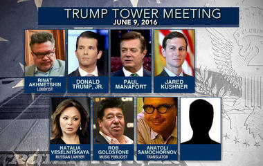 Names added to Trump Jr.'s Russia meeting