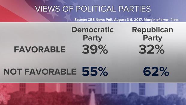 13-views-political-parties-poll-0808.jpg