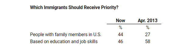 immigrants-priority.png