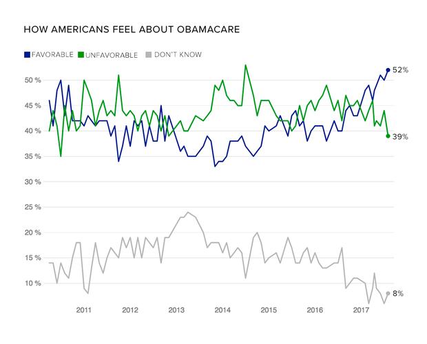 obamacare-sentiment.png