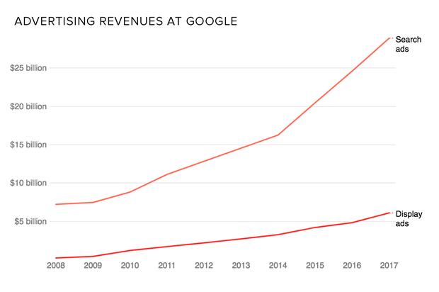 google-ad-revenue.png