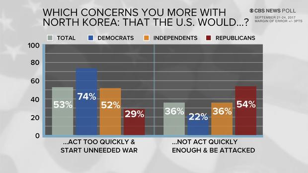 poll-1-nk-us-0925.jpg