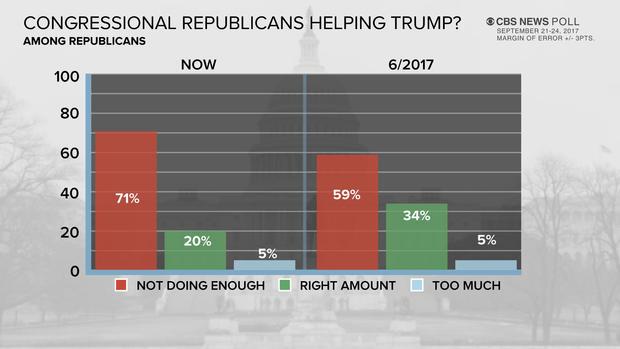poll-9-congress-gop-trump-0925-upd2.jpg