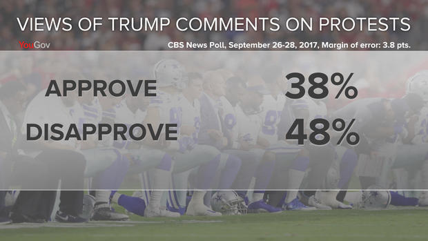 nfl-poll-trump-comments-0929.jpg