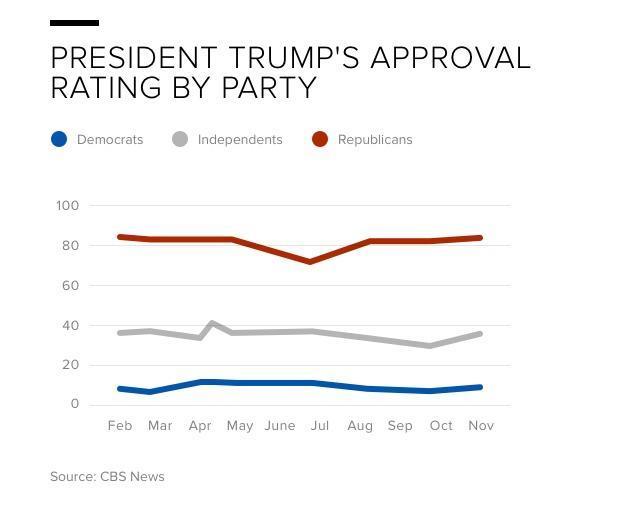 trump-approval.jpg