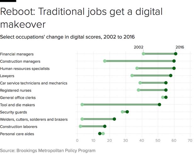jobs-digital-scores.png
