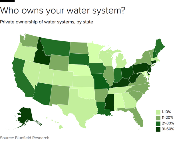 water-ownership-qgwu5.png