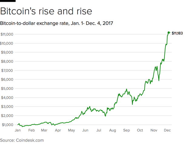 bitcoin-dec-4.png