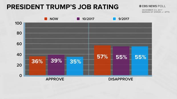 poll-9-taxes.jpg