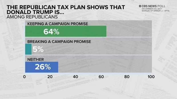 poll-8-taxes.jpg
