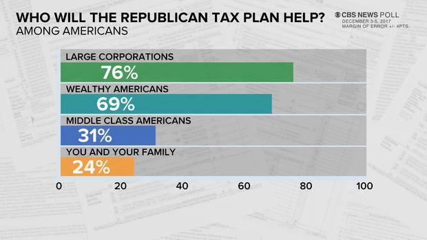 poll-3-taxes.jpg