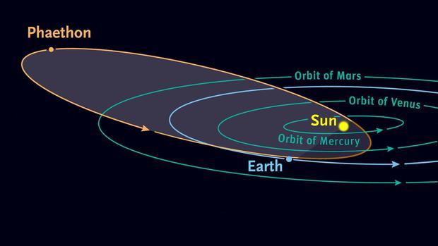 phaethon-orbit.jpg
