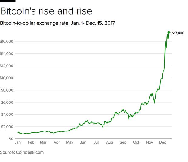 bitcoin broker europe
