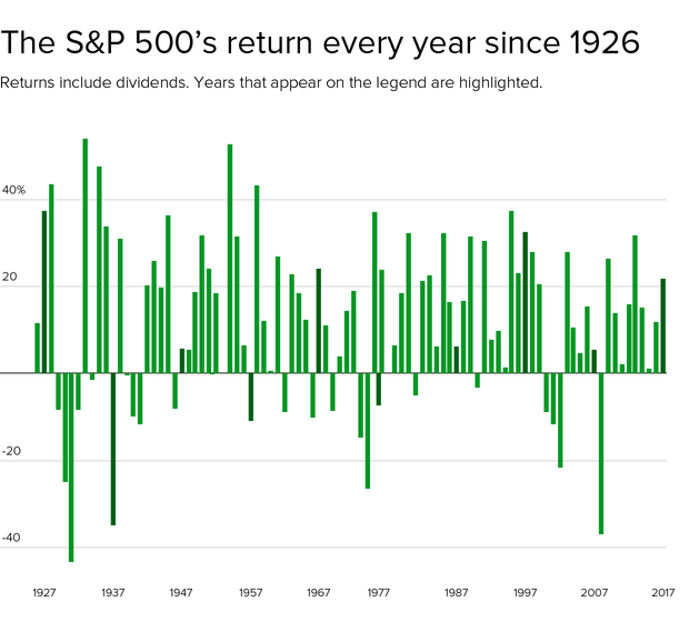 stock-returns-1926-2x.png