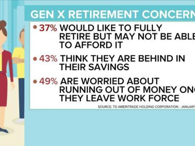 Tips to get on track for retirement