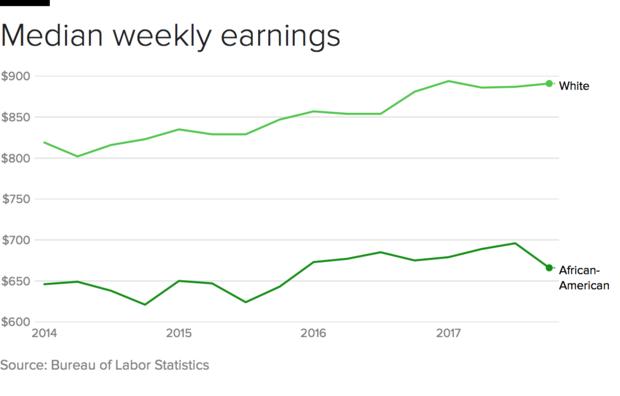 white-blk-earnings.png