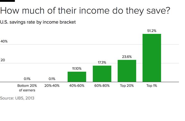 income-savings.png