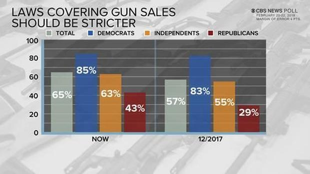 should gun laws in america be Should america put tighter restrictions on the ownership of weapons perhaps a gun buy-back scheme, where people get.