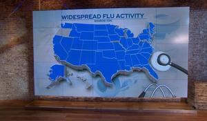 CDC: Flu season has likely peaked