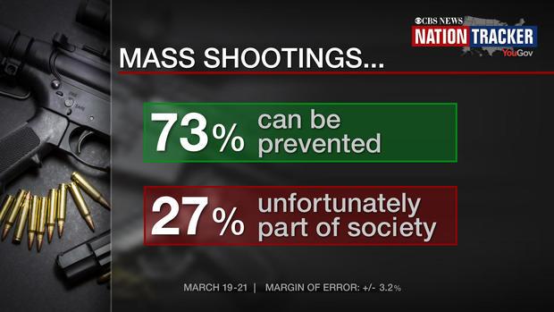 tracker-stop-shootings-new.jpg