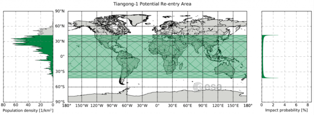 esa-esoc-tiangong1-risk-map-jan2018-1024x375-1.png