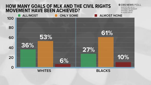 mlk-poll-03-upd.jpg