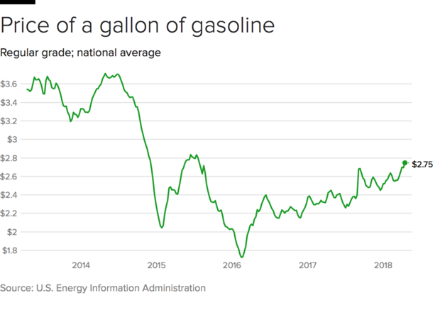 gas-price-2013.png