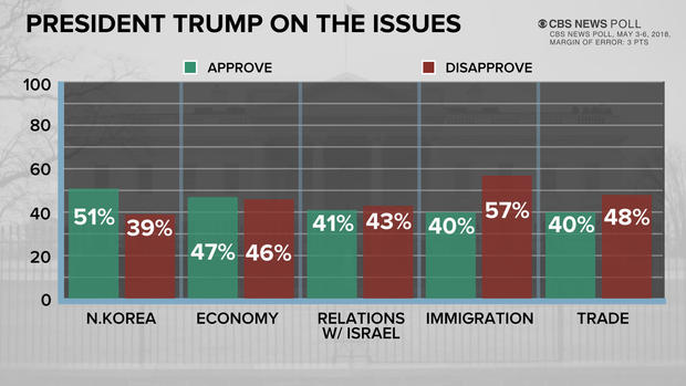 poll-2-upd-0508.jpg