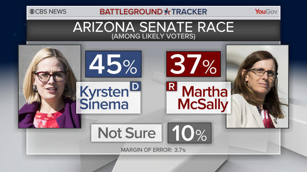 bt-poll-az-sinema-mcsally.jpg