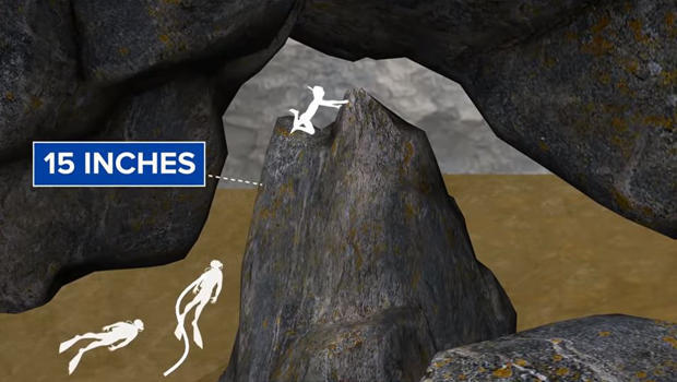 "This graphic illustrates a so-called ""pinch point"" in the escape route for 12 boys and their soccer coach in a flooded cave in Thailand.​"
