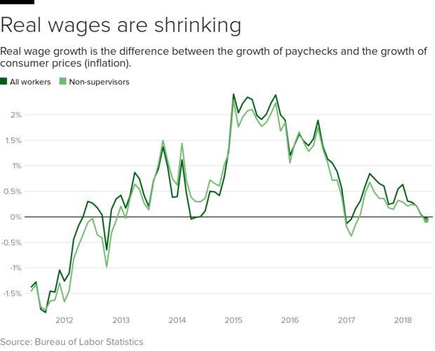 real-wage-growth.png