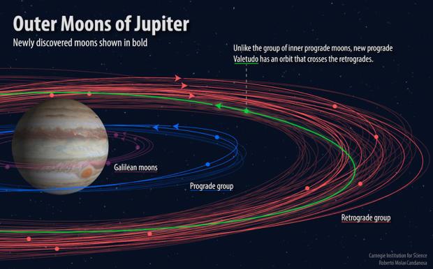 071718-jupiter-moons.jpg