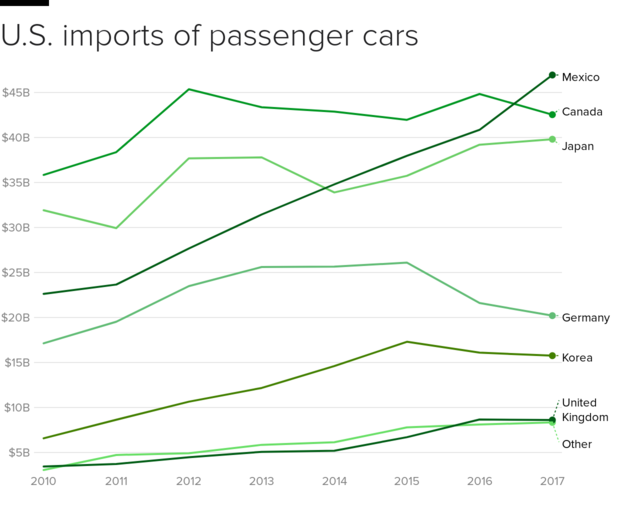 car-imports-line.png