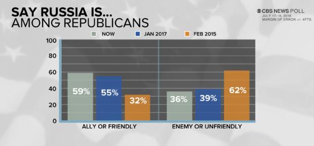 republican-change.png
