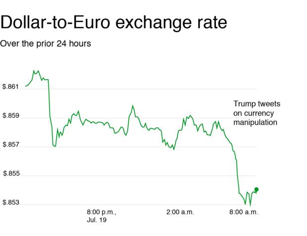 dollar-euro.png