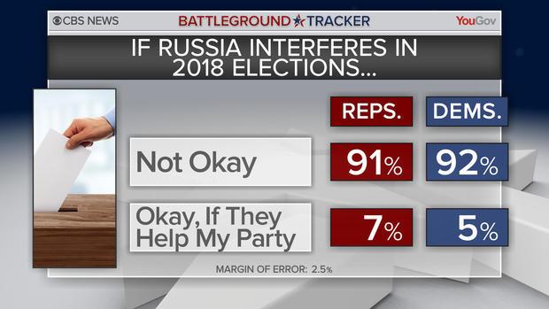 bt-poll-2018-interferes.jpg