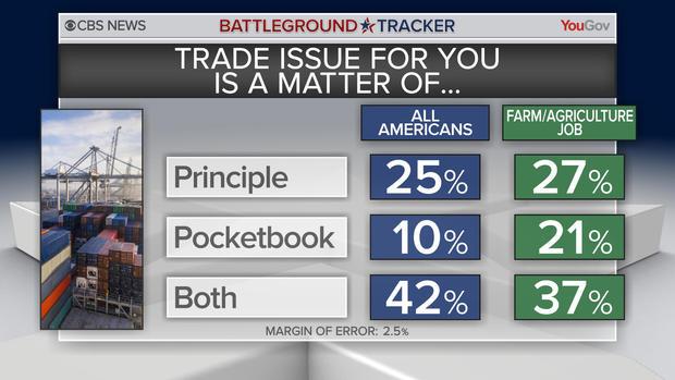 bt-poll-trade-issue.jpg
