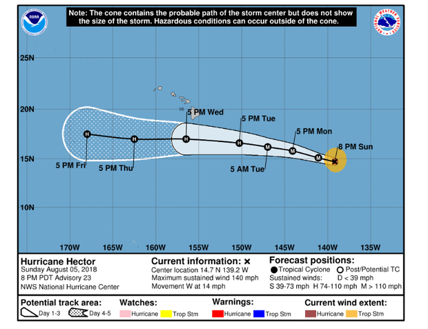 180805-nhc-hector-8pm-latest-track.png