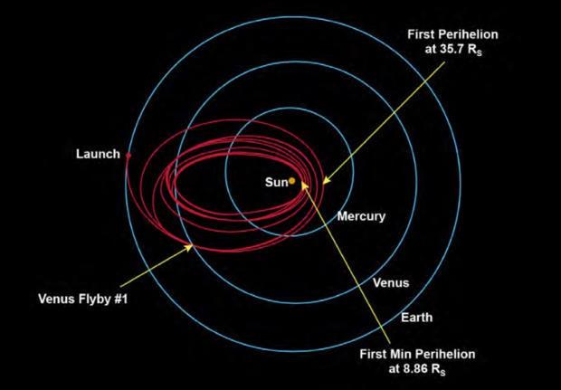 080918-orbits.jpg
