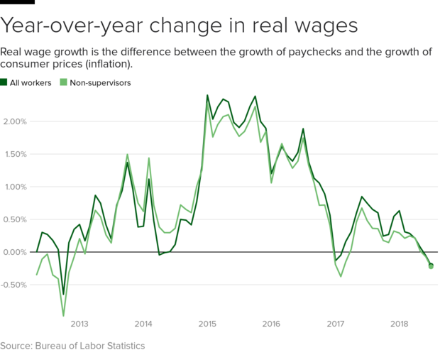 wage-growth.png