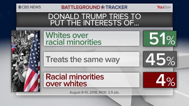 bt-poll-t-interests.jpg