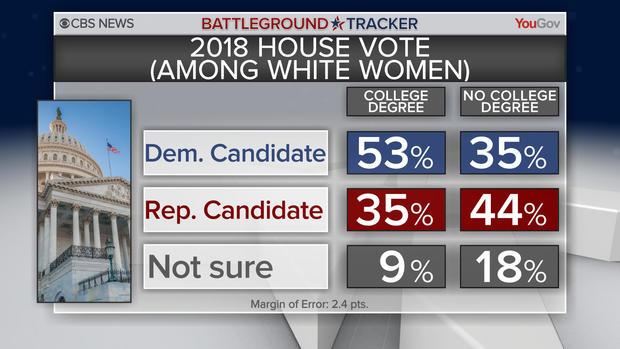 poll-white-by-edu.jpg
